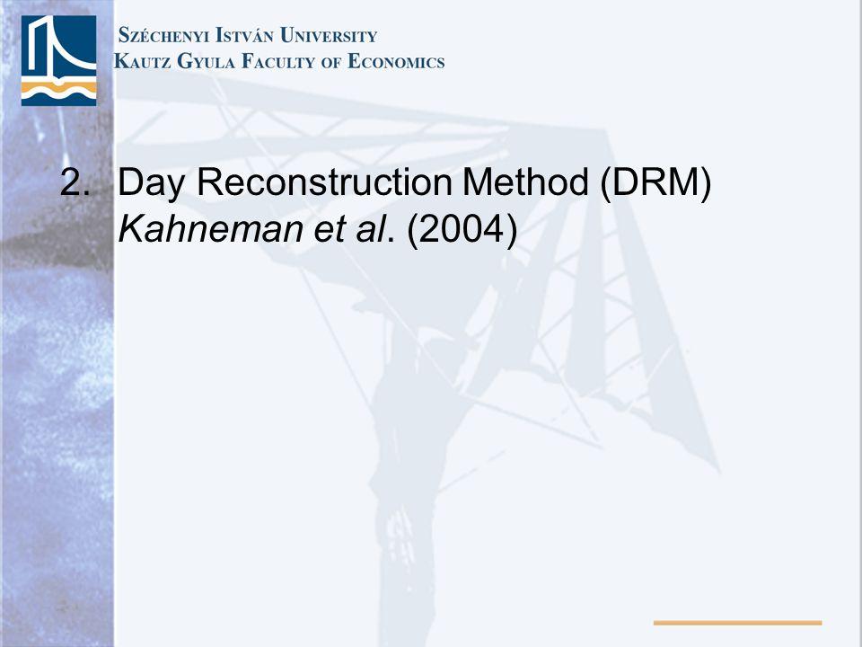 2.Day Reconstruction Method (DRM) Kahneman et al. (2004)