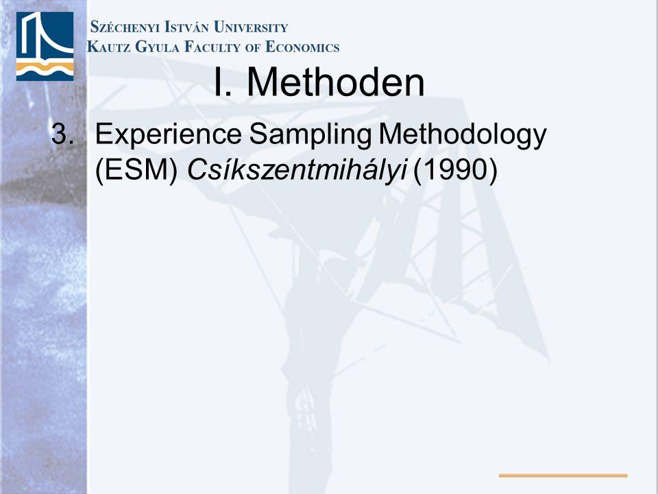 I. Methoden 3.Experience Sampling Methodology (ESM) Csíkszentmihályi (1990)