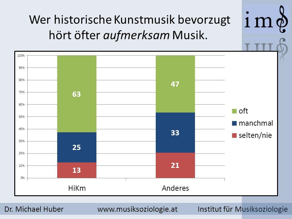 Wer historische Kunstmusik bevorzugt hört öfter aufmerksam Musik. Dr. Michael Huber www.musiksoziologie.at Institut für Musiksoziologie