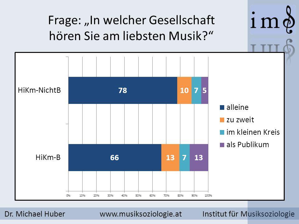 Frage: In welcher Gesellschaft hören Sie am liebsten Musik? Dr. Michael Huber www.musiksoziologie.at Institut für Musiksoziologie