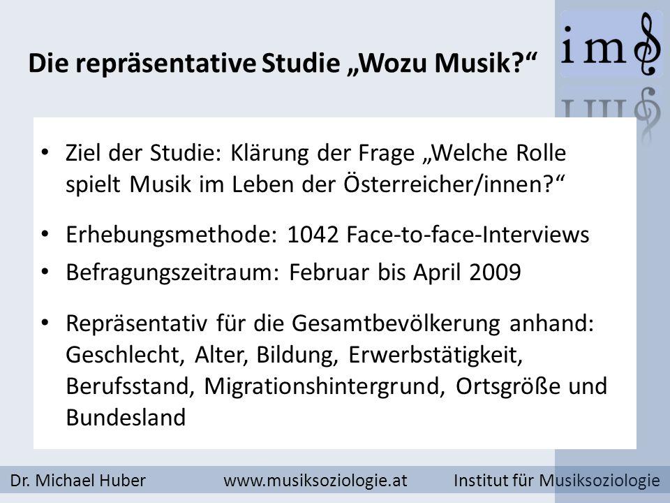 Die repräsentative Studie Wozu Musik? Dr. Michael Huber www.musiksoziologie.at Institut für Musiksoziologie Ziel der Studie: Klärung der Frage Welche