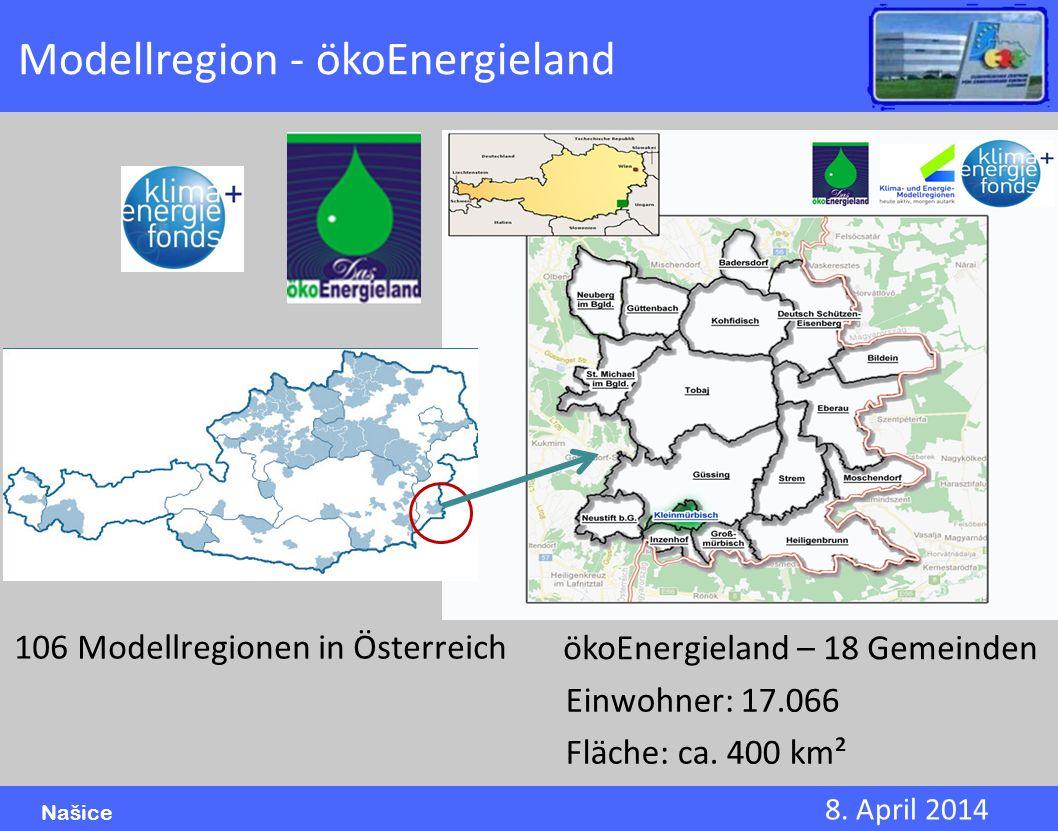 8. April 2014 Našice Modellregion - ökoEnergieland 106 Modellregionen in Österreich ökoEnergieland – 18 Gemeinden Einwohner: 17.066 Fläche: ca. 400 km