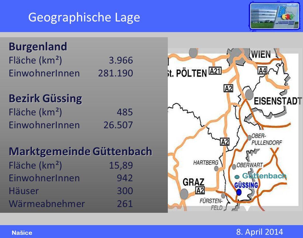 8. April 2014 Našice Geographische Lage Burgenland Fläche (km²)3.966 EinwohnerInnen281.190 Bezirk Güssing Fläche (km²)485 EinwohnerInnen26.507 Marktge