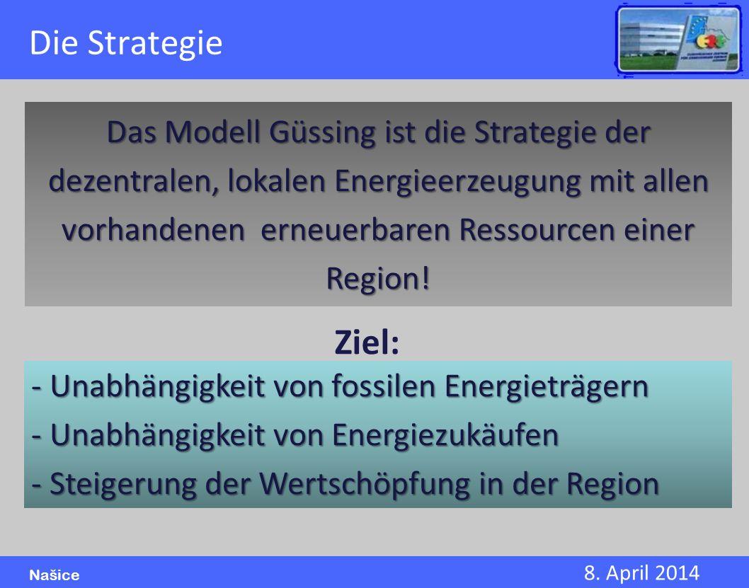 8. April 2014 Našice Das Modell Güssing ist die Strategie der dezentralen, lokalen Energieerzeugung mit allen vorhandenen erneuerbaren Ressourcen eine