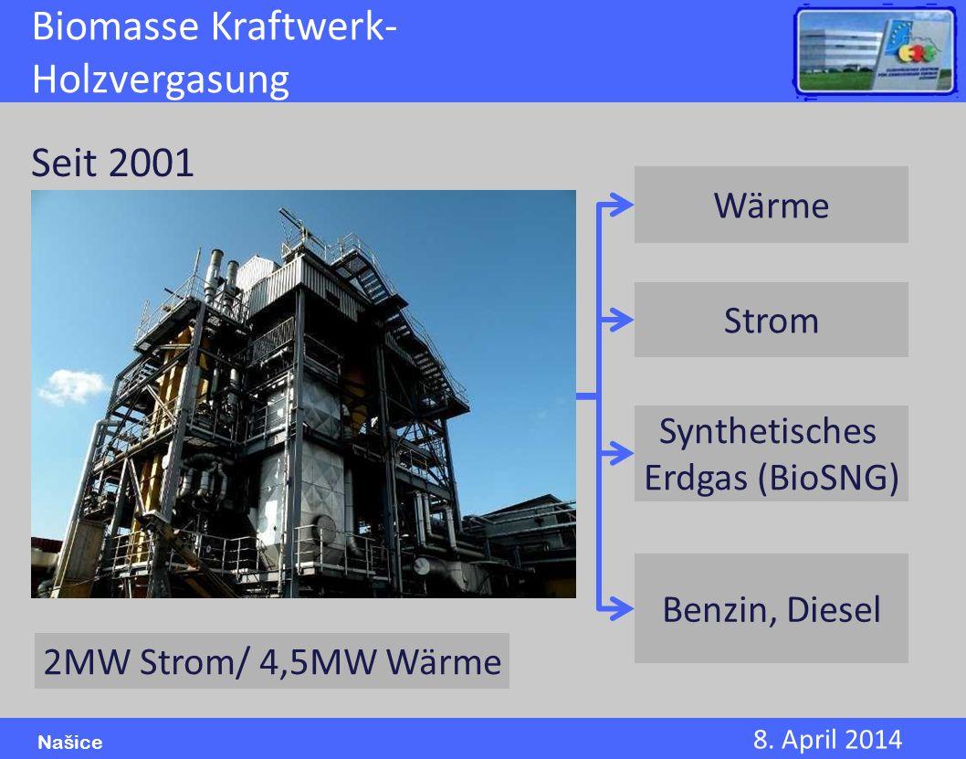 8. April 2014 Našice Biomasse Kraftwerk- Holzvergasung Wärme Strom Synthetisches Erdgas (BioSNG) Benzin, Diesel Seit 2001 2MW Strom/ 4,5MW Wärme