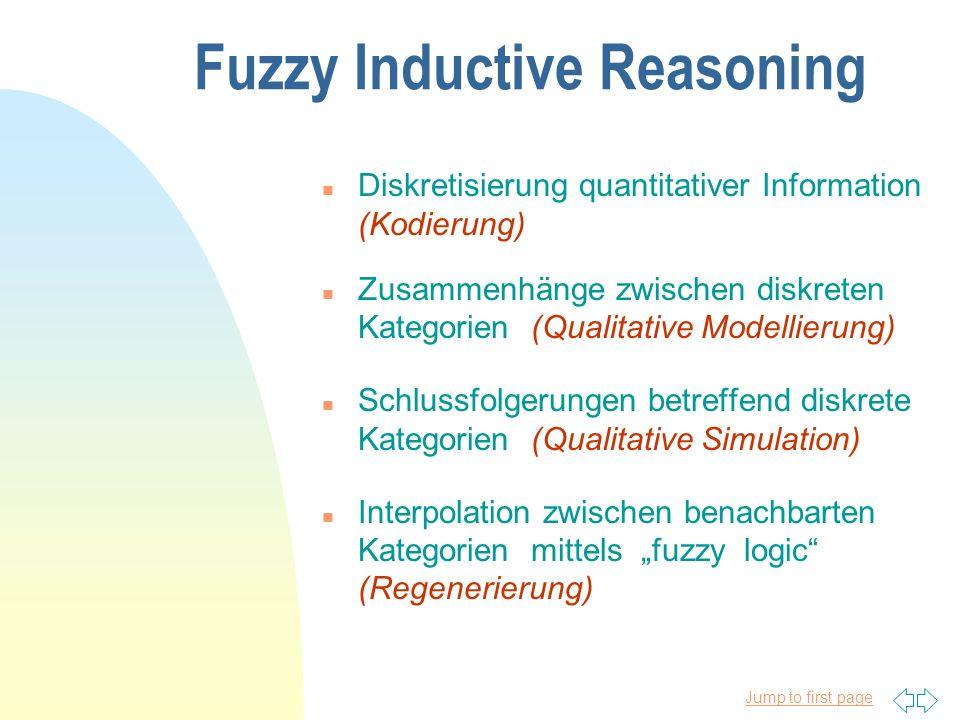 Jump to first page Fuzzy Inductive Reasoning n Diskretisierung quantitativer Information (Kodierung) n Zusammenhänge zwischen diskreten Kategorien (Qualitative Modellierung) n Schlussfolgerungen betreffend diskrete Kategorien (Qualitative Simulation) n Interpolation zwischen benachbarten Kategorien mittels fuzzy logic (Regenerierung)