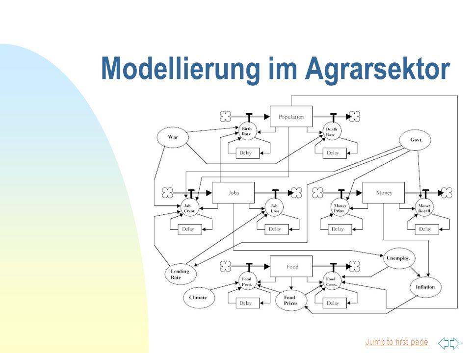 Jump to first page Modellierung im Agrarsektor