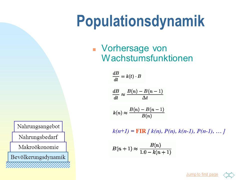 Jump to first page n Vorhersage von Wachstumsfunktionen k(n+1) = FIR [ k(n), P(n), k(n-1), P(n-1), … ] Populationsdynamik Makroökonomie Nahrungsbedarf Nahrungsangebot Bevölkerungsdynamik