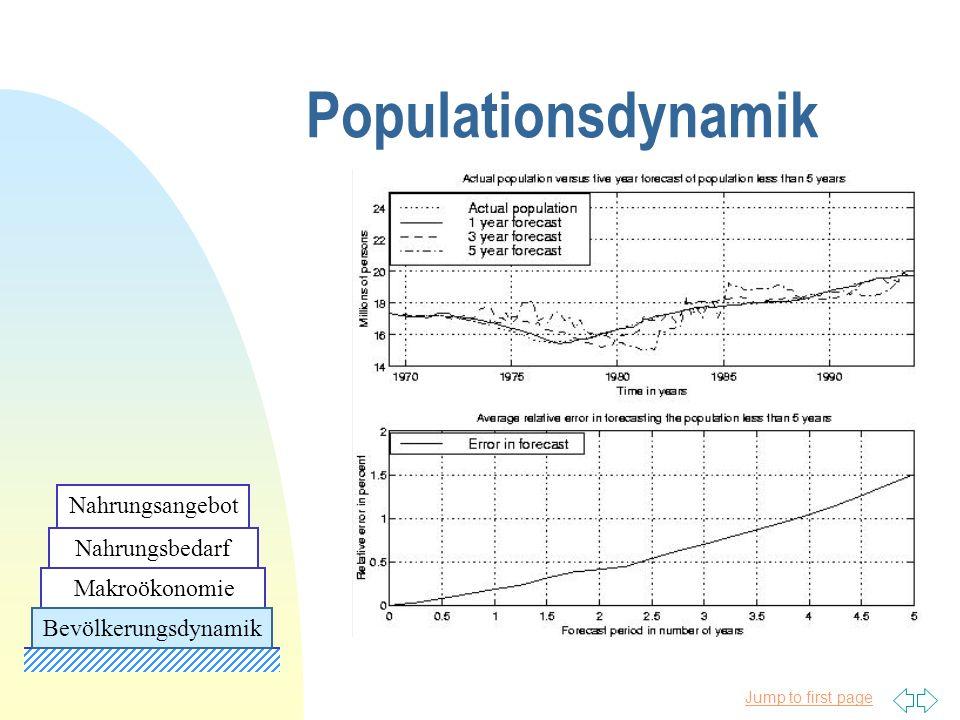 Jump to first page Populationsdynamik Makroökonomie Nahrungsbedarf Nahrungsangebot Bevölkerungsdynamik