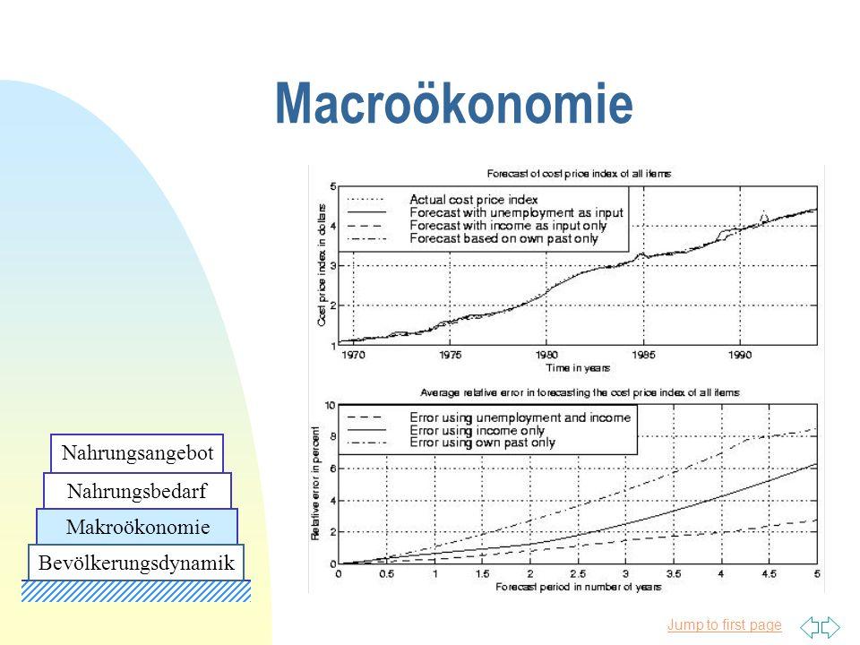 Jump to first page Macroökonomie Makroökonomie Nahrungsbedarf Nahrungsangebot Bevölkerungsdynamik