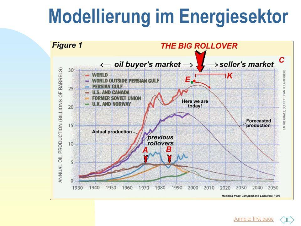 Jump to first page Modellierung im Energiesektor