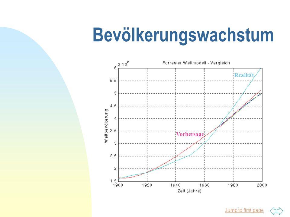 Jump to first page Bevölkerung modifiziert Vorhersage Realität Optimale Vorhersage (Brennstoffe erschöpft, bevor uns die Verschmutzung umbringt)