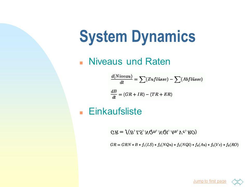 Jump to first page System Dynamics n Niveaus und Raten n Einkaufsliste