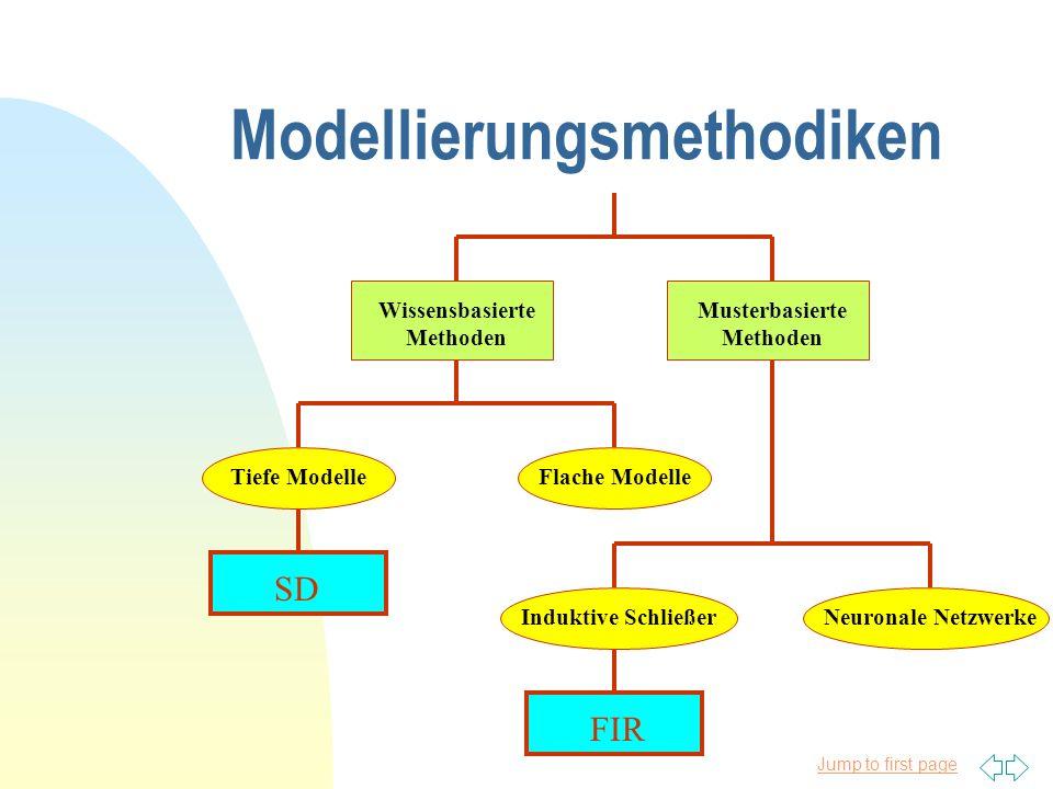 Jump to first page Modellierungsmethodiken Wissensbasierte Methoden Musterbasierte Methoden Tiefe ModelleFlache Modelle Neuronale NetzwerkeInduktive Schließer FIR SD
