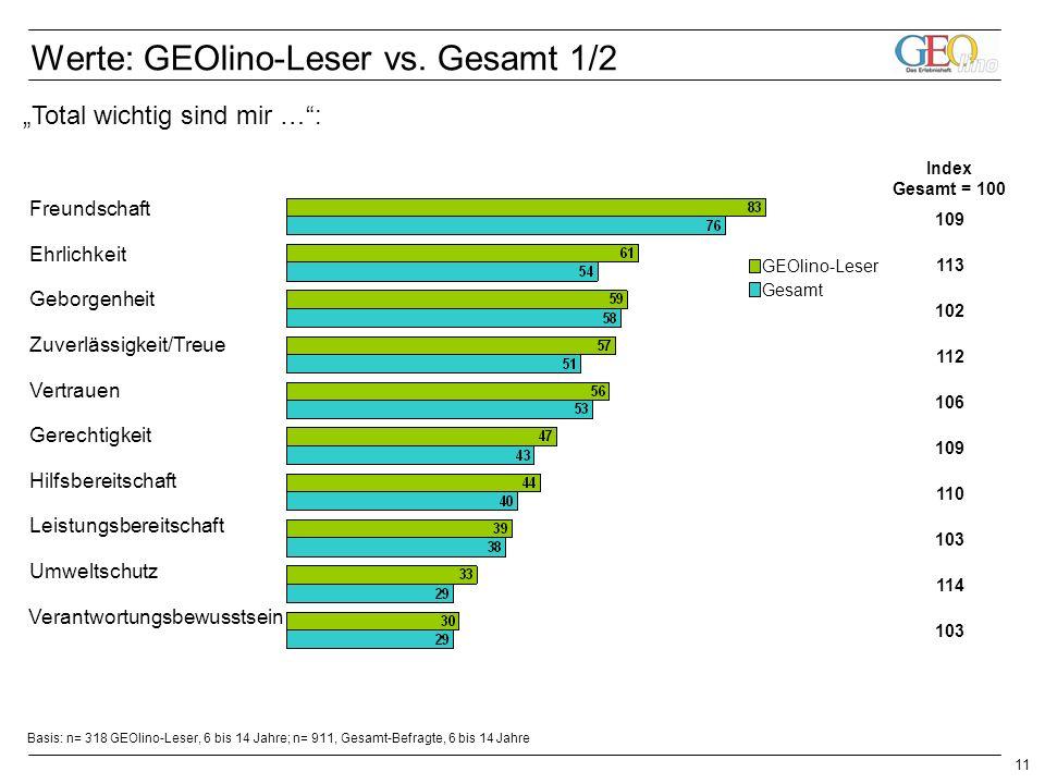 11 Werte: GEOlino-Leser vs.