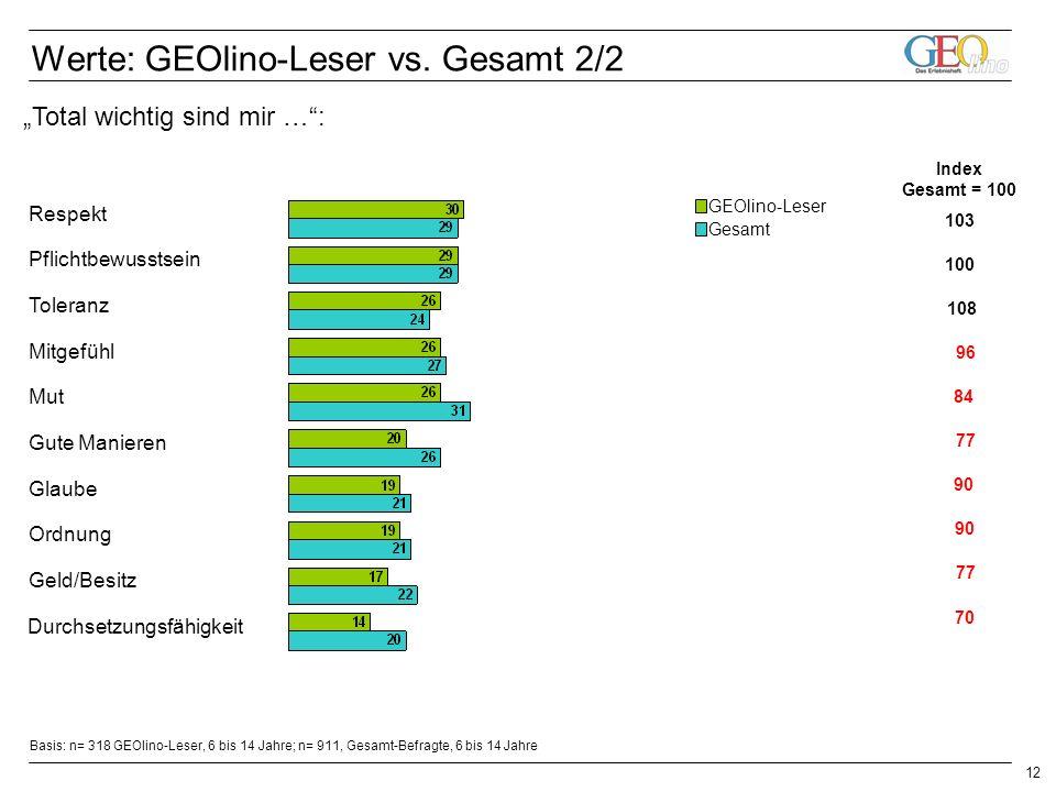 12 Werte: GEOlino-Leser vs.