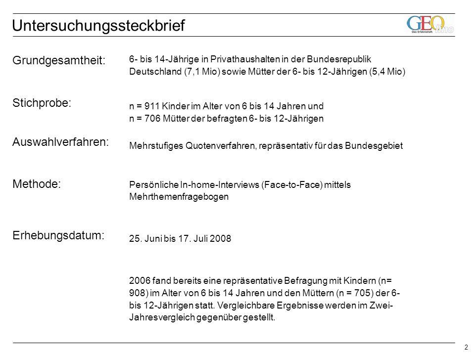 2 Grundgesamtheit: Stichprobe: Auswahlverfahren: Methode: Erhebungsdatum: Untersuchungssteckbrief 6- bis 14-Jährige in Privathaushalten in der Bundesrepublik Deutschland (7,1 Mio) sowie Mütter der 6- bis 12-Jährigen (5,4 Mio) n = 911 Kinder im Alter von 6 bis 14 Jahren und n = 706 Mütter der befragten 6- bis 12-Jährigen Mehrstufiges Quotenverfahren, repräsentativ für das Bundesgebiet Persönliche In-home-Interviews (Face-to-Face) mittels Mehrthemenfragebogen 25.