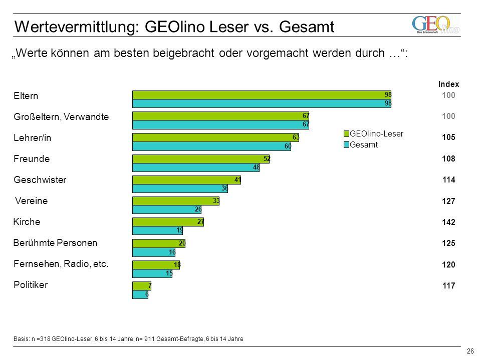 26 Wertevermittlung: GEOlino Leser vs.