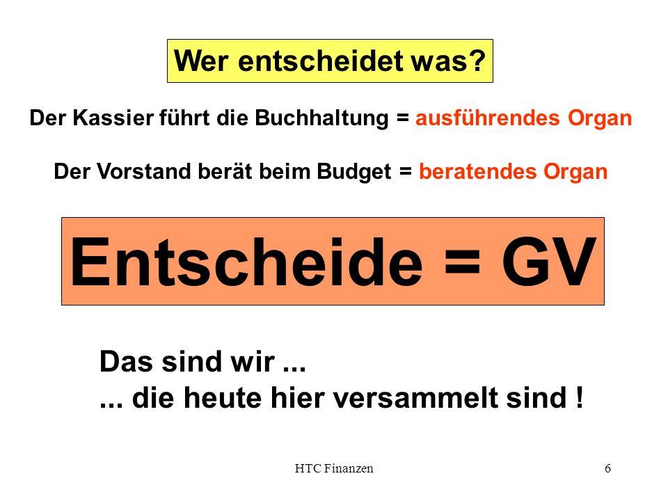 HTC Finanzen6 Der Kassier führt die Buchhaltung = ausführendes Organ Der Vorstand berät beim Budget = beratendes Organ Wer entscheidet was.