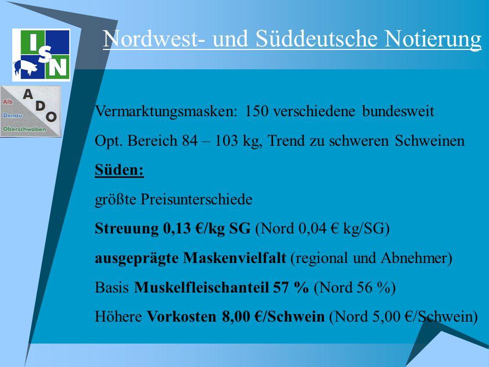 Nordwest- und Süddeutsche Notierung Vermarktungsmasken: 150 verschiedene bundesweit Opt. Bereich 84 – 103 kg, Trend zu schweren Schweinen Süden: größt