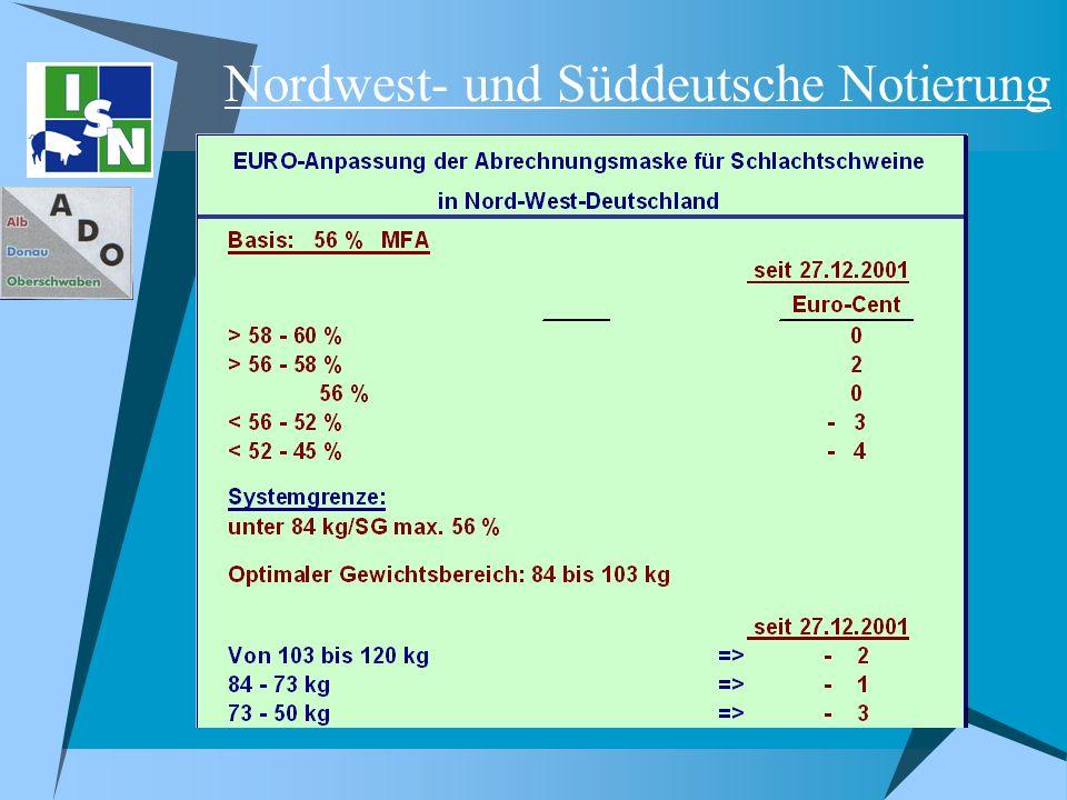 Nordwest- und Süddeutsche Notierung