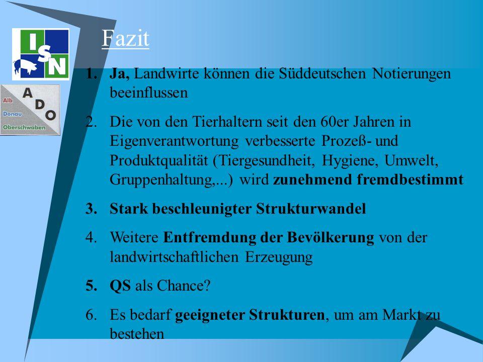 Fazit 1.Ja, Landwirte können die Süddeutschen Notierungen beeinflussen 2.Die von den Tierhaltern seit den 60er Jahren in Eigenverantwortung verbessert