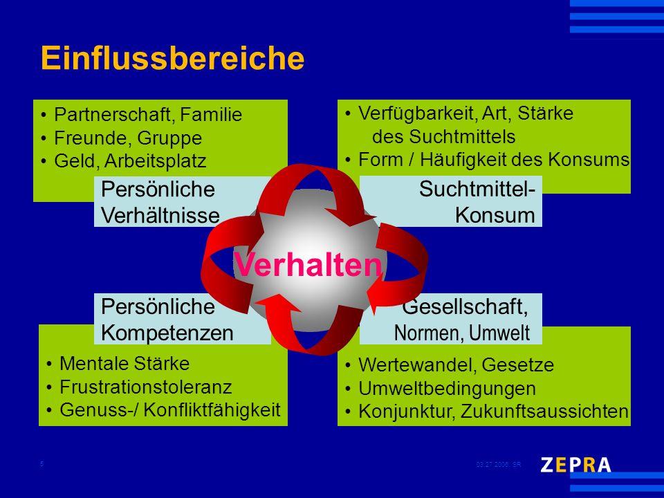03.27.2006, SR 5 Einflussbereiche Wertewandel, Gesetze Umweltbedingungen Konjunktur, Zukunftsaussichten Verfügbarkeit, Art, Stärke des Suchtmittels Fo