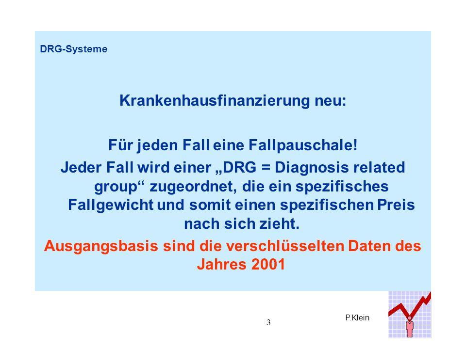 P.Klein 14 AR-DRG-System Regelmäßig (jährlich) muss das System angepaßt werden an: medizinische Methoden chirurgische Methoden Verschlüsselungsänderungen