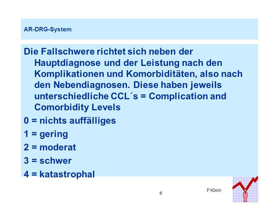 P.Klein 27 Fehler-DRG´s mit Operationen 901Z = große Operation, die nicht zur Hauptdiagnose passt(Gewicht 3,96) 902Z = kleinere Operation, die nicht zur Hauptdiagnose passt(Gewicht 1,61) 903Z = Prostataoperation ohne Bezug zur Hauptdiagnose (Gewicht 5,29) AR-DRG-System