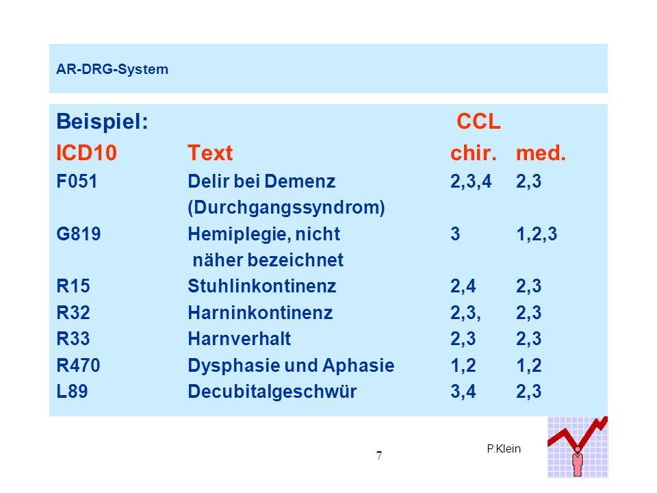 P.Klein 18 AR-DRG-System : Budgetkalkulation Beispiel: Budgetermittlung des Krankenhauses X: Fallzahl 35000 Mal durchschnittl.