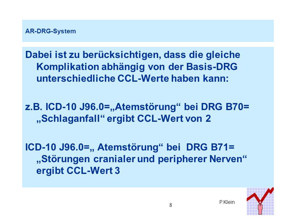 P.Klein 19 AR-DRG-System : Budgetkalkulation Konsequenzen für 2003: CMI X Fallzahl X base rate = (hausinternes) Budget Einzige Unbekannte im Jahr 2003 ist die base rate Ergo: (hausinterne) base rate = Budget CMI X Fallzahl
