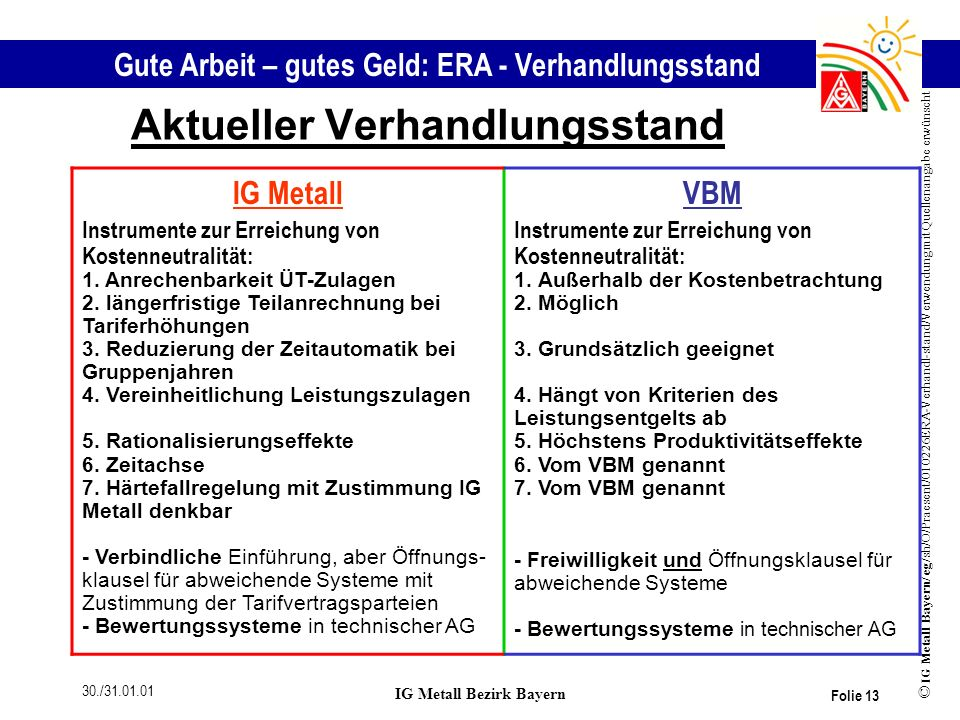 Gute Arbeit – gutes Geld: ERA - Verhandlungsstand © IG Metall Bayern/ eg/sh/O/Praesent/010226ERA-Verhandl-stand/Verwendung mit Quellenangabe erwünscht