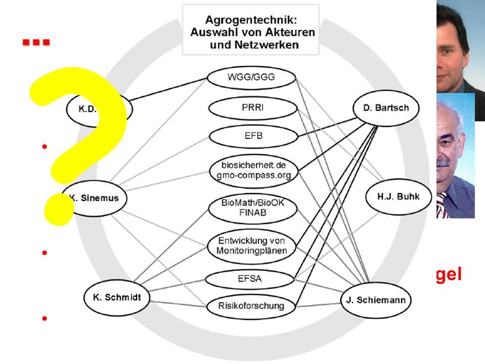 Hauptberuf: BioMath (Mathematikerin), Gentech- nikfirmen biovativ, BioOK... (Ort: AgroBiotechnikum) Lobbyismus: Schatz- meisterin von FINAB e.V., seit