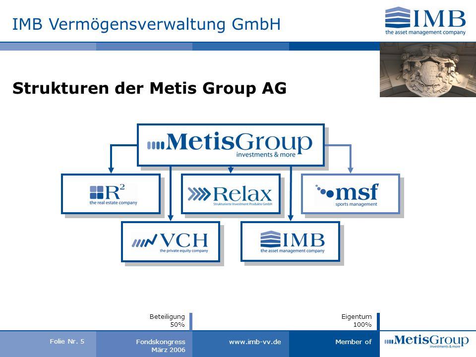 IMB Vermögensverwaltung GmbH Folie Nr.