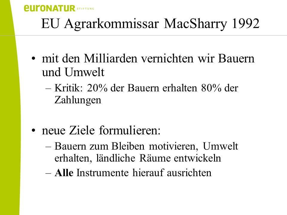 EU Agrarkommissar MacSharry 1992 mit den Milliarden vernichten wir Bauern und Umwelt –Kritik: 20% der Bauern erhalten 80% der Zahlungen neue Ziele for