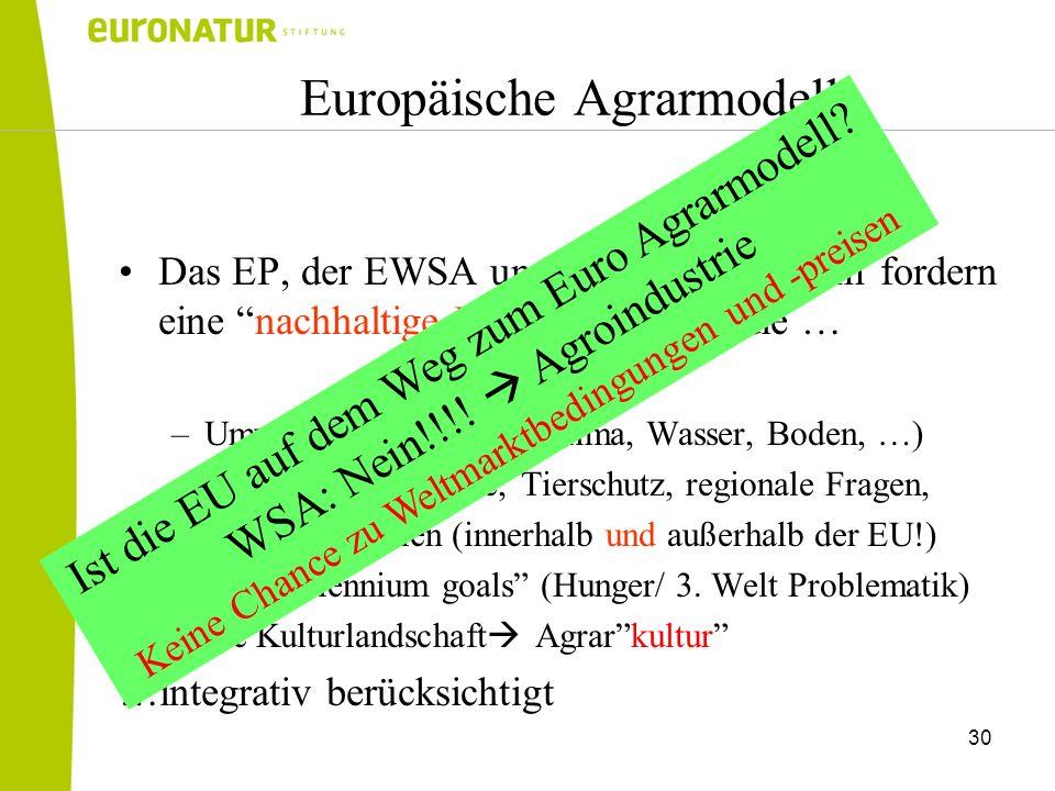 30 Europäische Agrarmodell Das EP, der EWSA und die Agrarplattform fordern eine nachhaltige Landwirtschaft, die … –Umweltfragen (Biodiv, Klima, Wasser