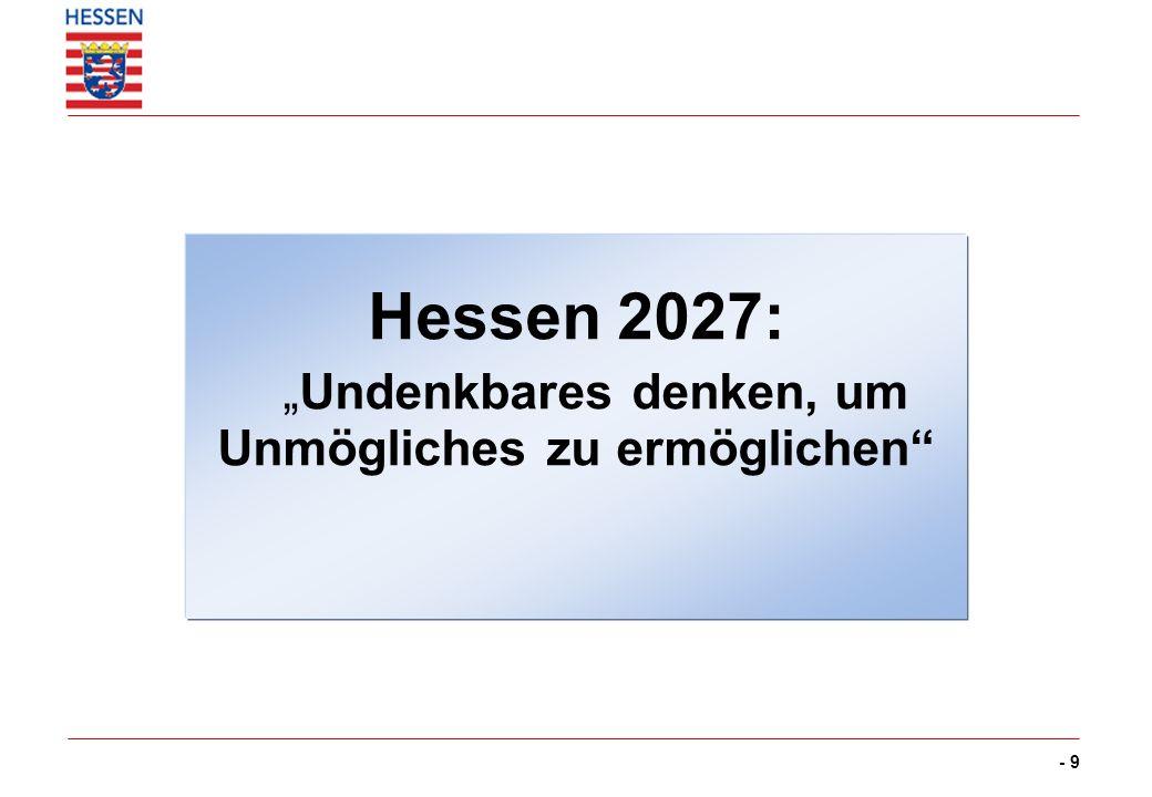 - 9 Hessen 2027: Undenkbares denken, um Unmögliches zu ermöglichen