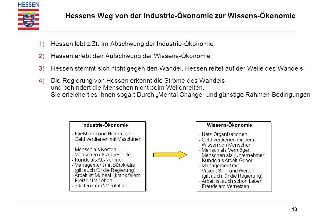 - 10 Hessens Weg von der Industrie-Ökonomie zur Wissens-Ökonomie 1)Hessen lebt z.Zt. im Abschwung der Industrie-Ökonomie 2)Hessen erlebt den Aufschwun