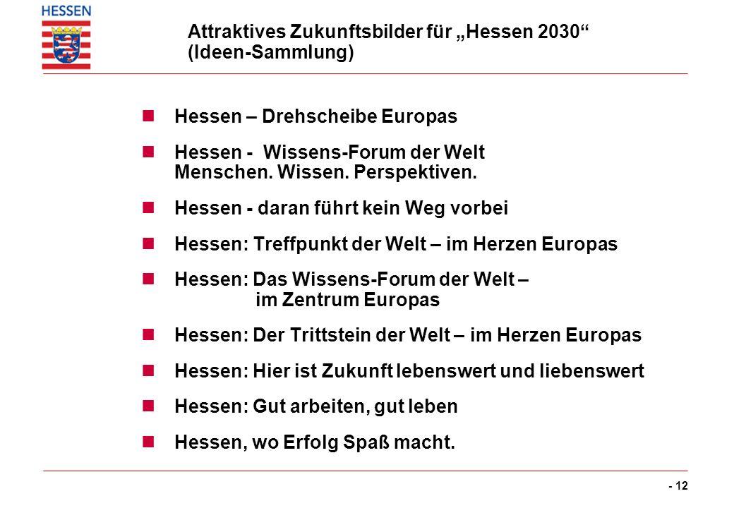 - 12 Attraktives Zukunftsbilder für Hessen 2030 (Ideen-Sammlung) Hessen – Drehscheibe Europas Hessen - Wissens-Forum der Welt Menschen. Wissen. Perspe