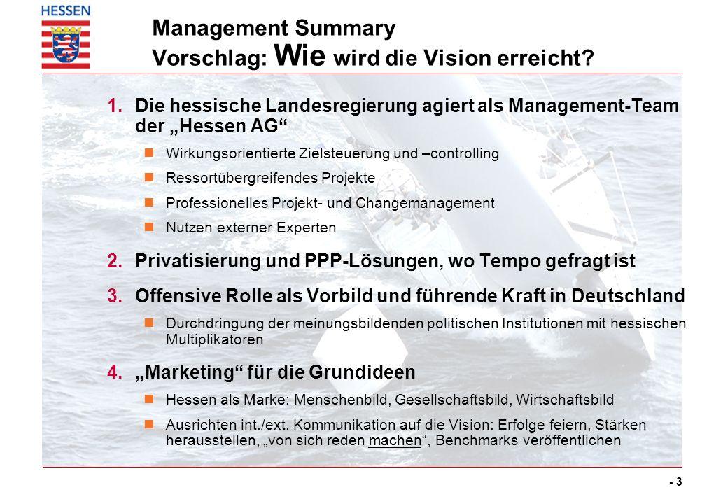 - 3 Management Summary Vorschlag: Wie wird die Vision erreicht? 1.Die hessische Landesregierung agiert als Management-Team der Hessen AG Wirkungsorien