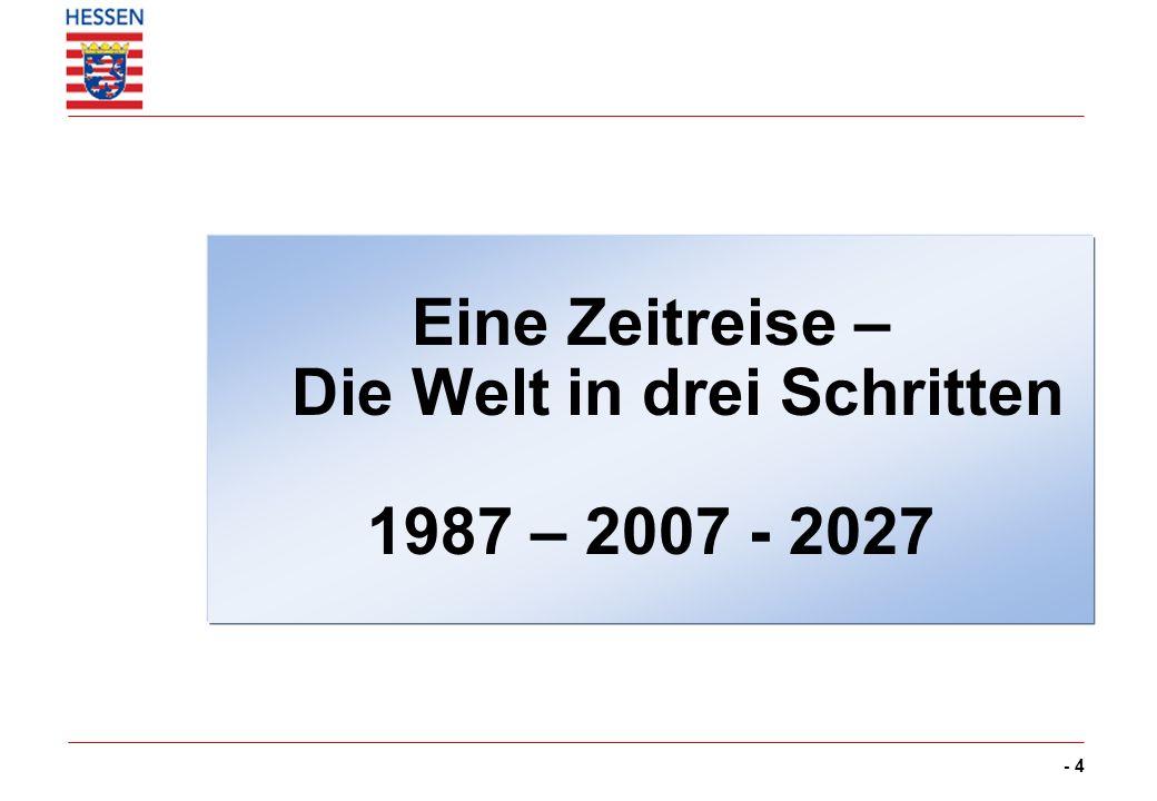 - 4 Eine Zeitreise – Die Welt in drei Schritten 1987 – 2007 - 2027