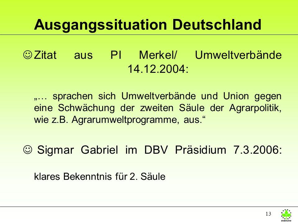 13 Ausgangssituation Deutschland JZitat aus PI Merkel/ Umweltverbände 14.12.2004: … sprachen sich Umweltverbände und Union gegen eine Schwächung der z