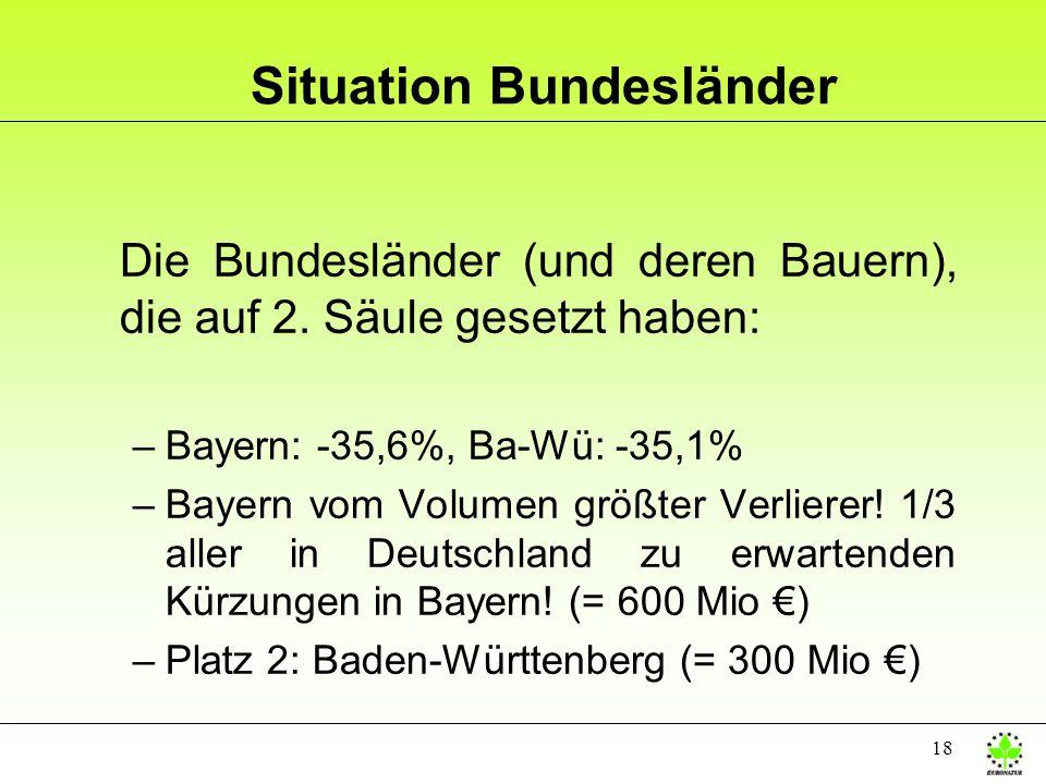 18 Situation Bundesländer Die Bundesländer (und deren Bauern), die auf 2. Säule gesetzt haben: –Bayern: -35,6%, Ba-Wü: -35,1% –Bayern vom Volumen größ
