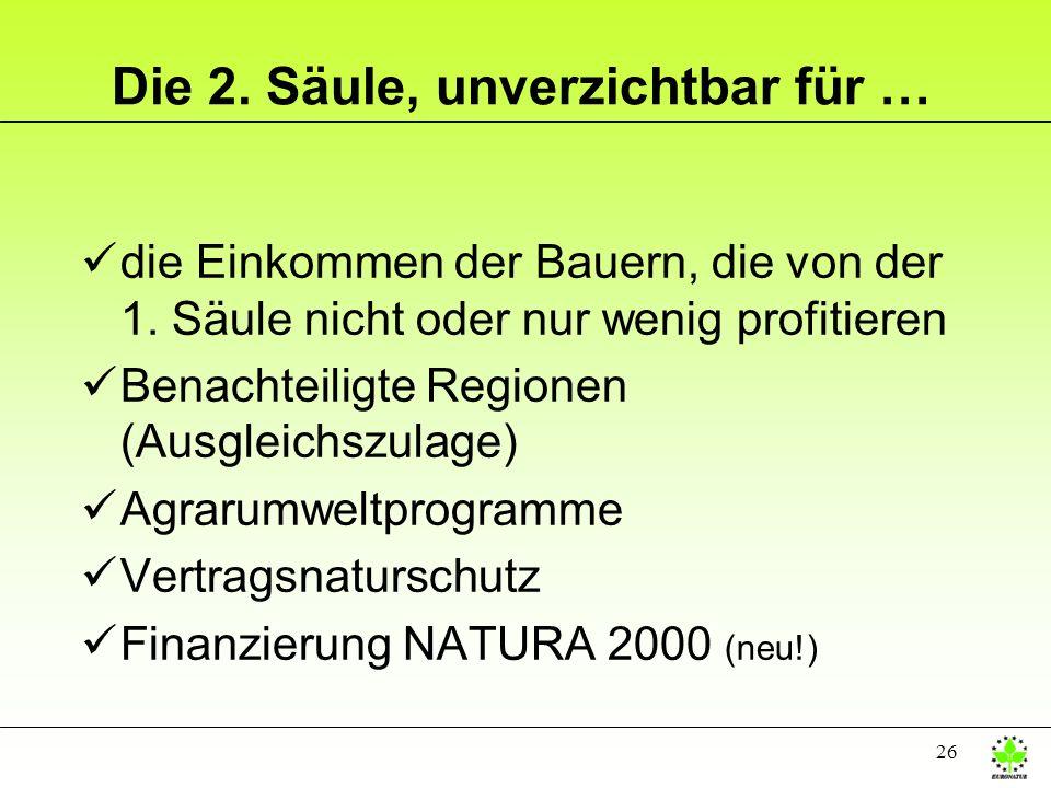 26 Die 2. Säule, unverzichtbar für … üdie Einkommen der Bauern, die von der 1. Säule nicht oder nur wenig profitieren üBenachteiligte Regionen (Ausgle