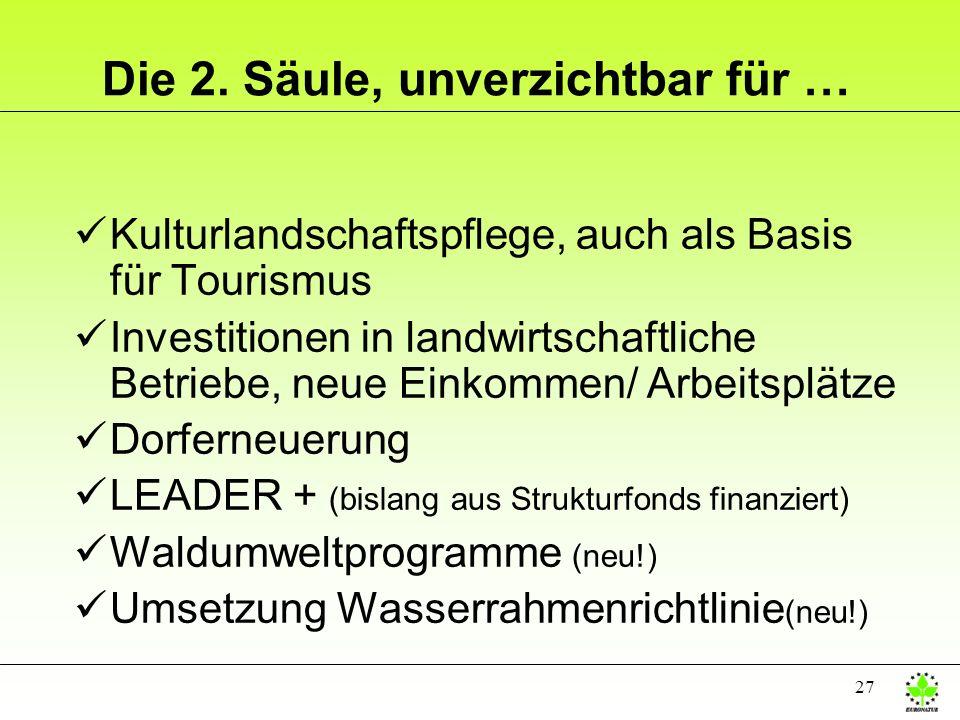 27 Die 2. Säule, unverzichtbar für … üKulturlandschaftspflege, auch als Basis für Tourismus üInvestitionen in landwirtschaftliche Betriebe, neue Einko