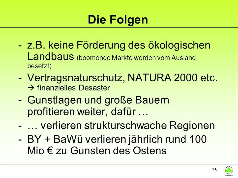 28 Die Folgen -z.B. keine Förderung des ökologischen Landbaus (boomende Märkte werden vom Ausland besetzt) -Vertragsnaturschutz, NATURA 2000 etc. fina