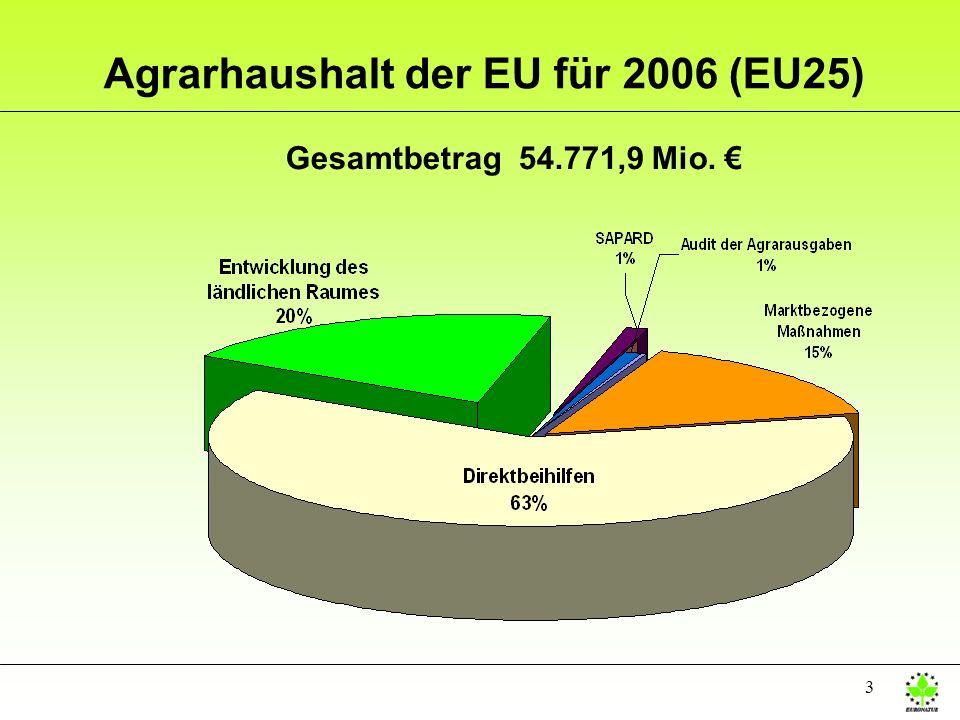 3 Agrarhaushalt der EU für 2006 (EU25) Gesamtbetrag 54.771,9 Mio.