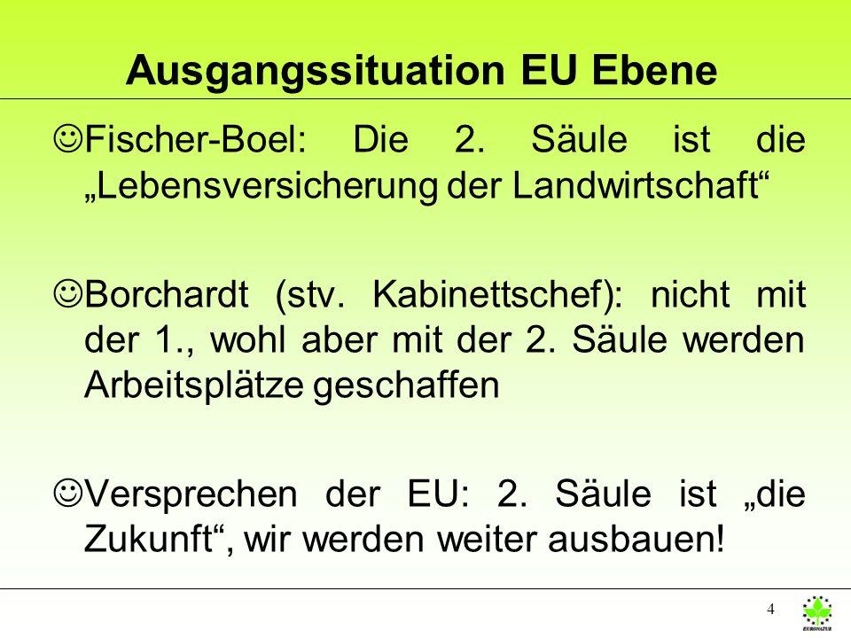 4 Ausgangssituation EU Ebene JFischer-Boel: Die 2. Säule ist die Lebensversicherung der Landwirtschaft JBorchardt (stv. Kabinettschef): nicht mit der