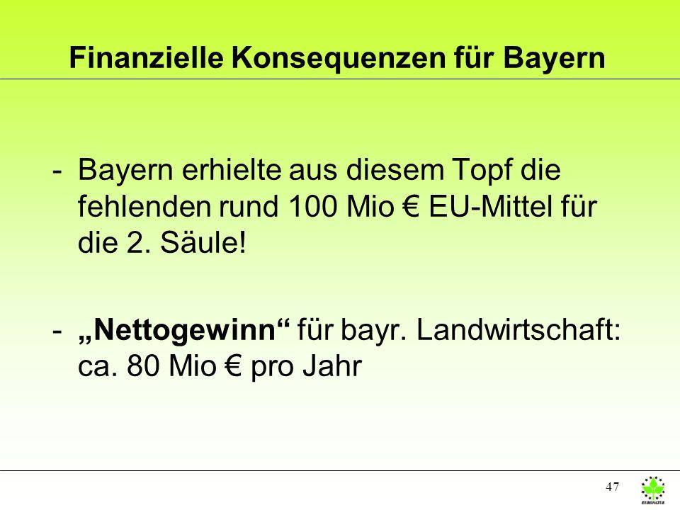 47 Finanzielle Konsequenzen für Bayern -Bayern erhielte aus diesem Topf die fehlenden rund 100 Mio EU-Mittel für die 2. Säule! -Nettogewinn für bayr.
