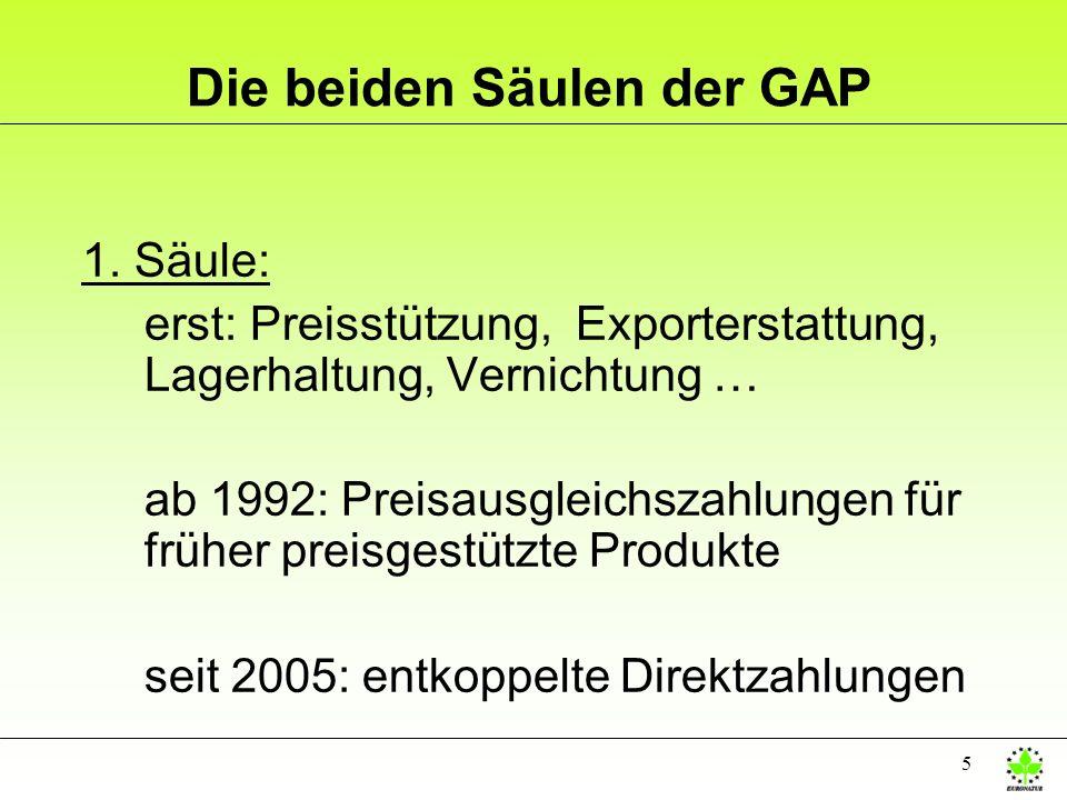 5 Die beiden Säulen der GAP 1. Säule: erst: Preisstützung, Exporterstattung, Lagerhaltung, Vernichtung … ab 1992: Preisausgleichszahlungen für früher
